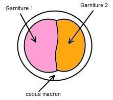 macaron-dessin